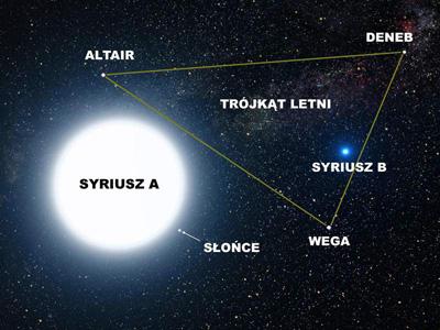 Syriusze